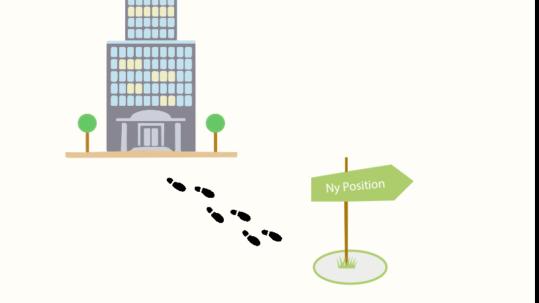 Positionering och Styrning
